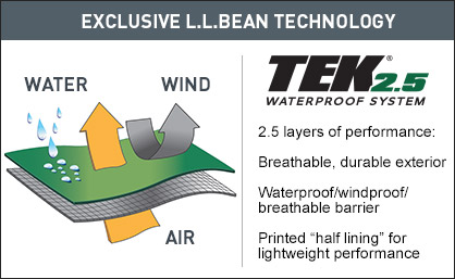"Exclusive L.L.Bean Technology. 2.5 layers of performance: breathable, durable exterior; waterproof/windproof/breathable barrier; printed ""half-lining"" for lightweight performance"