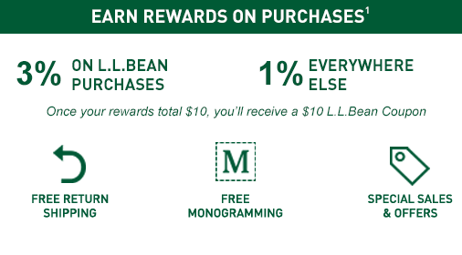 Earn Rewards on Purchases. 3% ON L.L.BEAN PURCHASES. 1% EVERYWHERE ELSE. Once your rewards total $10, you'll receive a $10 L.L.Bean Coupon. Free Return Shipping. Free Monogramming. Special Sales and Offers.