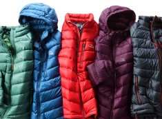 Outerwear Sustainability