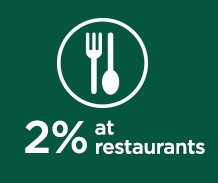 2% at restaurants
